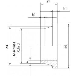 Portabridas PP ISO/DIN 17,6